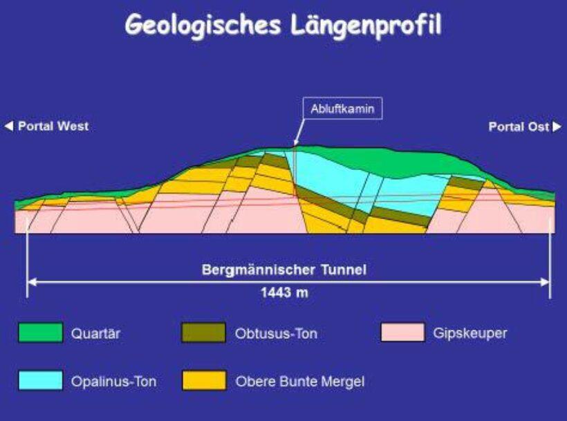Praesentation Lp Chienberg Ausschnitt Seite 1 Institut Géotechnique SA