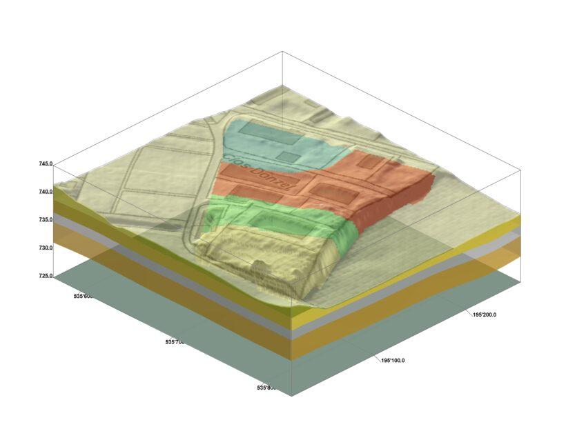 strati Institut Géotechnique SA