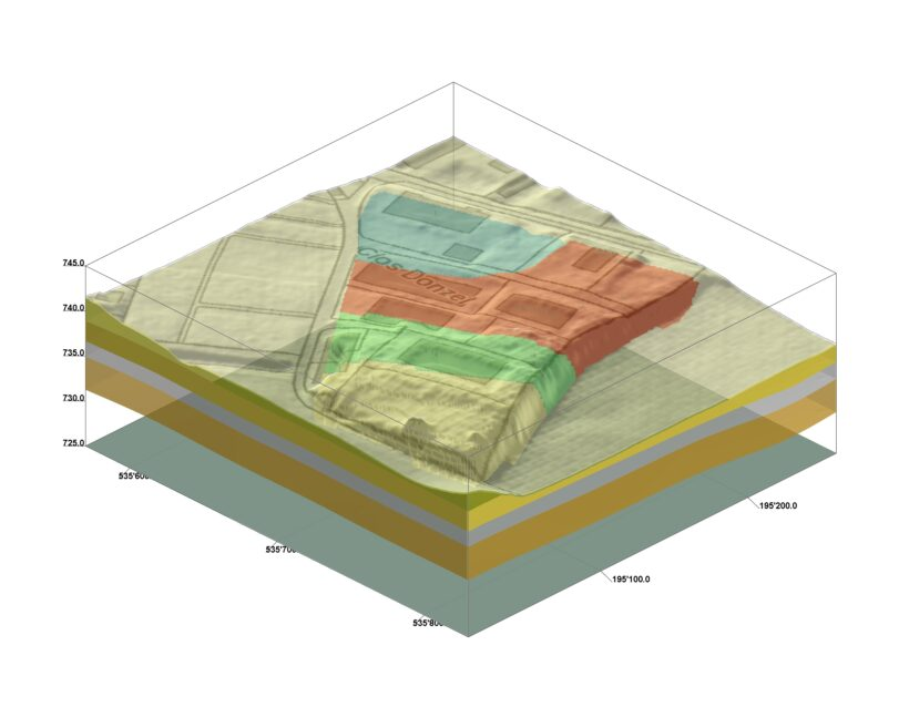 strati Geotechnisches Institut AG