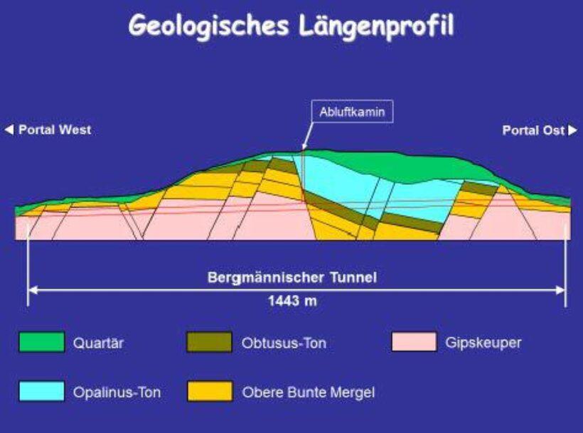 Praesentation Lp Chienberg Ausschnitt Seite 1 Geotechnisches Institut AG